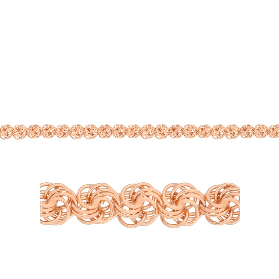 виды плетений золотой цепи