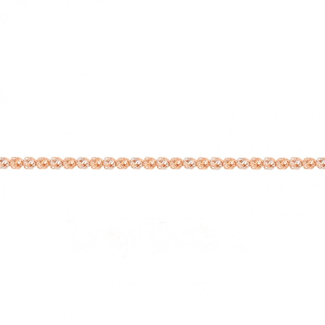 Цепочка с плетением